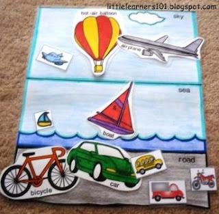 ter land, in zee en in de lucht