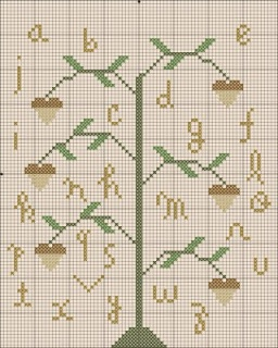 Oak Tree Sampler From Liberty House Primitives (Free Chart)