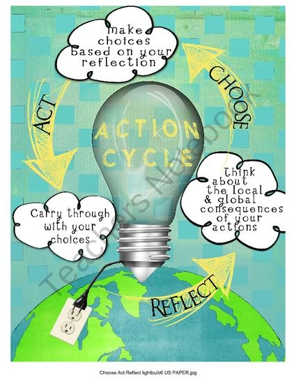 IB Action Cycle Poster from Celebrate Learning Designs on TeachersNotebook.com (1 page)  - A great FREE action cycle poster for the IB Classroom!