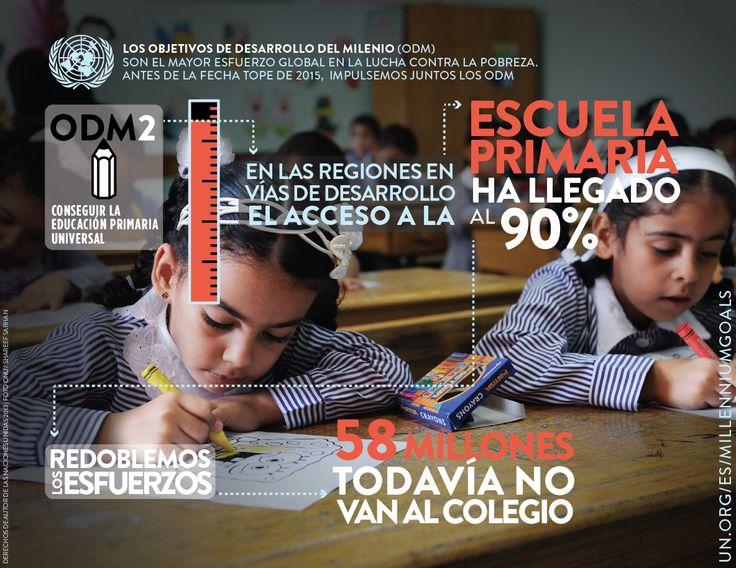 Infografía de los Objetivos de Desarrollo del Milenio (ODM) 2