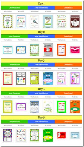 Letter of the Week Lesson Plan. Preschool / Kindergarten. Learning the Arabic alphabets for young children between the ages of 2 to 5 can be fun using Arabic Playground products. This lesson plan can be used as a guideline to help you through selecting some of our best worksheets and hands on activities that have specific learning objectives where the child will be able learn one Arabic alphabet a week.