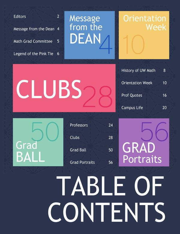 Love this table of contents yearbook ideas pinterest for Table of contents design