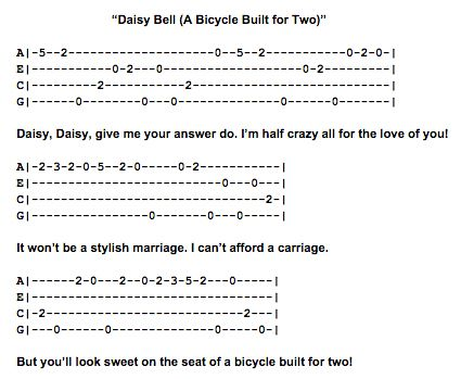 Daisy Bell (A Bicycle Built for Two) Ukulele Fingerpicking Pattern