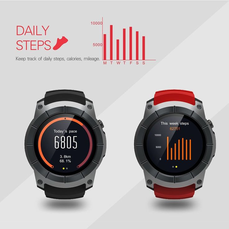 S958 GPS 2G GSM Smartwatch Phone Barometer Heart-rate Smart BT Sale Online black - Tomtop.com  mobile android accessories