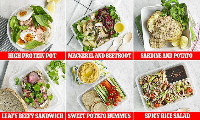 Expert reveals 10 quick and healthy ways to spice up your lunch break