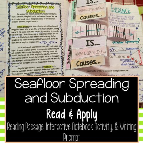 Seafloor Spreading and Subduction Read and Apply Activity