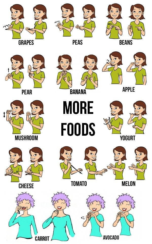 Marvelous Baby Sign Language Chart Template Expanding The Mealtime Vocabulary