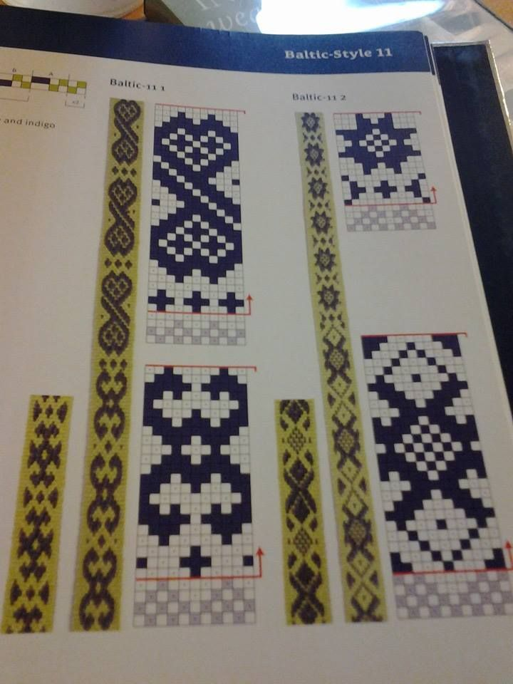 inkle weaving patters from the baltic