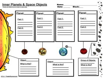 4 Inner planets (Color Clip Art!) included! These two visual worksheets provide space for  guided or independent student work or labeling  for the inner and outer planets. Easy labeling for visual learners! There is one worksheet for inner planets, one for outer.