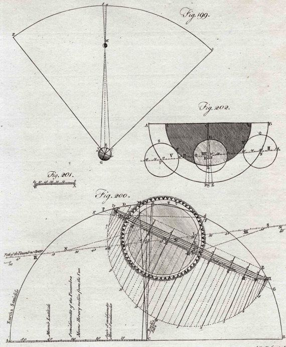 168 best images about diagrams  the solar system and tattoo ideas on pinterest