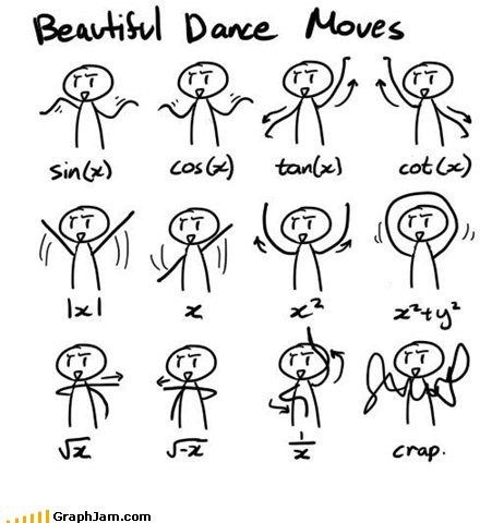 75 best engineer gallery images on pinterest mechanical math dance fandeluxe Choice Image