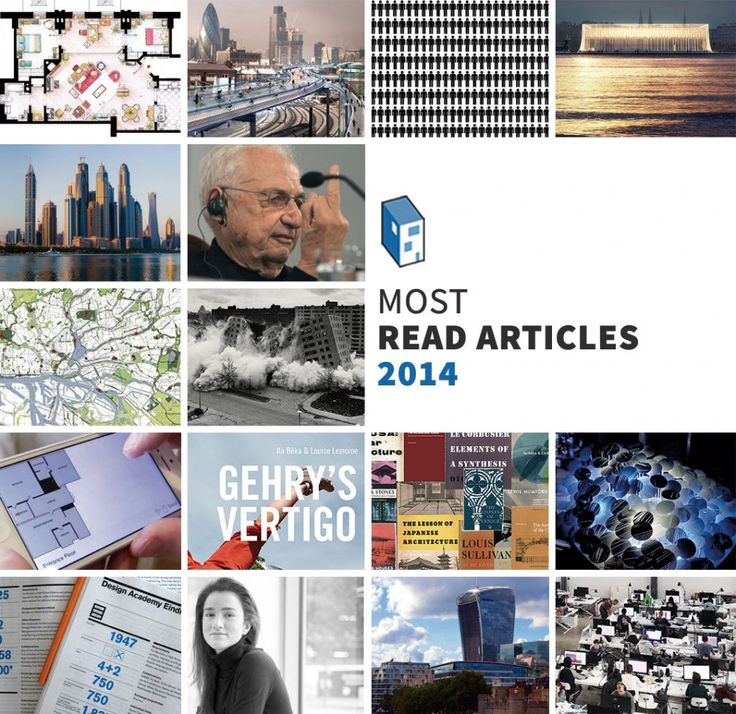 Top 20 Most Read Articles of 2014