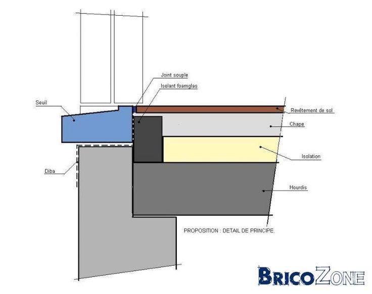 pont thermique fenetre d celer la pr sence de ponts thermiques pont thermique le si ge d 39. Black Bedroom Furniture Sets. Home Design Ideas