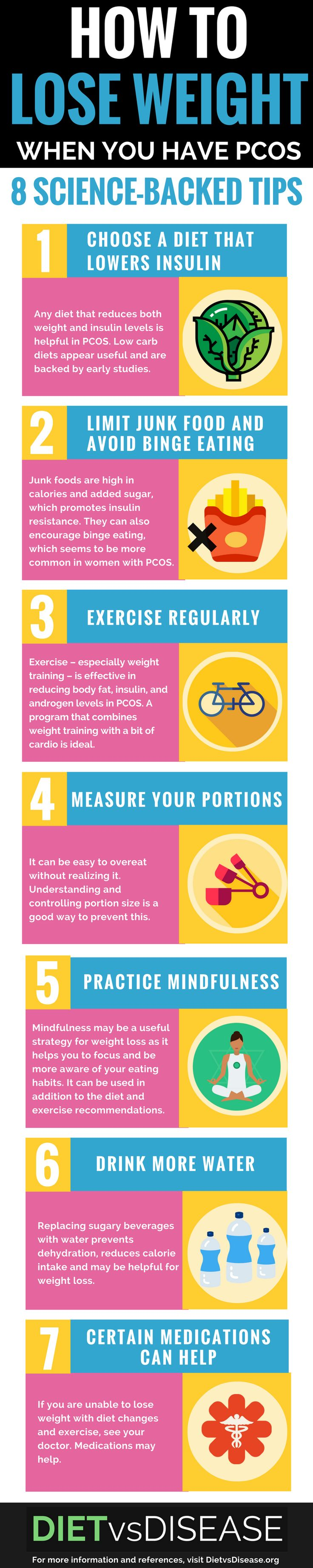 PCOS (polycystic ovary syndrome) is a common hormonal disorder that affects up to 20% of pre-menopausal women. One of the most common symptoms is weight gain. In fact, 39% of women with PCOS are overweight or obese. Fortunately, a few lifestyle changes can help you to balance hormones and lose weight. This article looks at 8 tips for losing weight when you have PCOS: https://www.dietvsdisease.org/lose-weight-pcos/