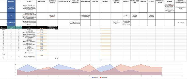 Color mood and pre-production spreadsheet Fernando  Sorocaba Blu - free business spreadsheet templates