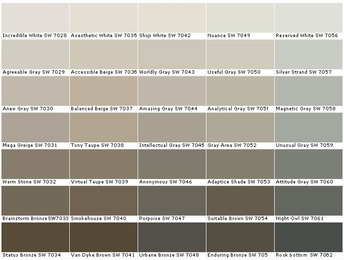 Sherwin Williams Paints Fundamentally Neutral Color Charts House Paint Swatches For Exterior And Interior Wall