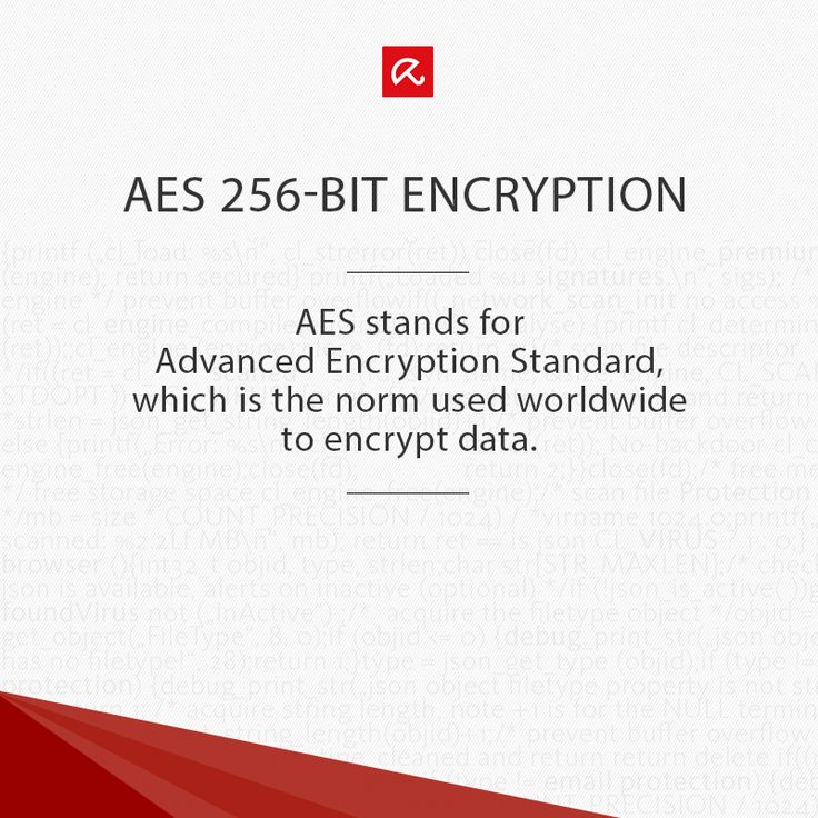 What the heck is an AES 256-bit #encryption? Find out more in our glossary!  #ITSecurity #infosec
