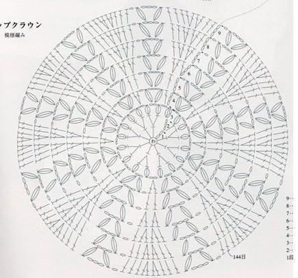 Схема вязания круга + мастер класс бесплатно