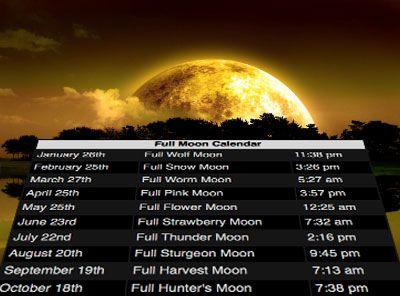 Full Moon Names And Dates | Full Moon Calendar for 2013 | Farmers' Almanac