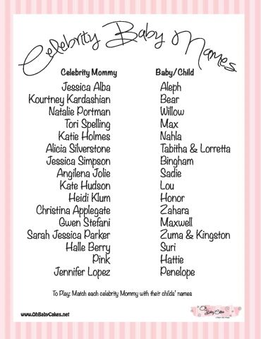 clebrity baby shower | celebrity baby shower games | Baby Shower Ideas
