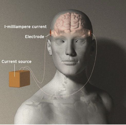 Estimulação Transcraniana de Corrente Continua é uma modalidade não invasiva e indolor de estimulação cerebral que se utiliza de corrente elétrica continua para estimular areas cererbrais específicas. É utilizado uma corrente continua de baixa intensidade através de dois eletrodos posicionados corretamente na cabeça a qual modula  a atividade cerebral para das desordens cerebrais como depressão e dependência química.