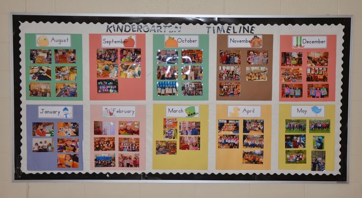 A Place Called Kindergarten: friday freebie kindergarten timeline- wish I could find the room in my classroom.