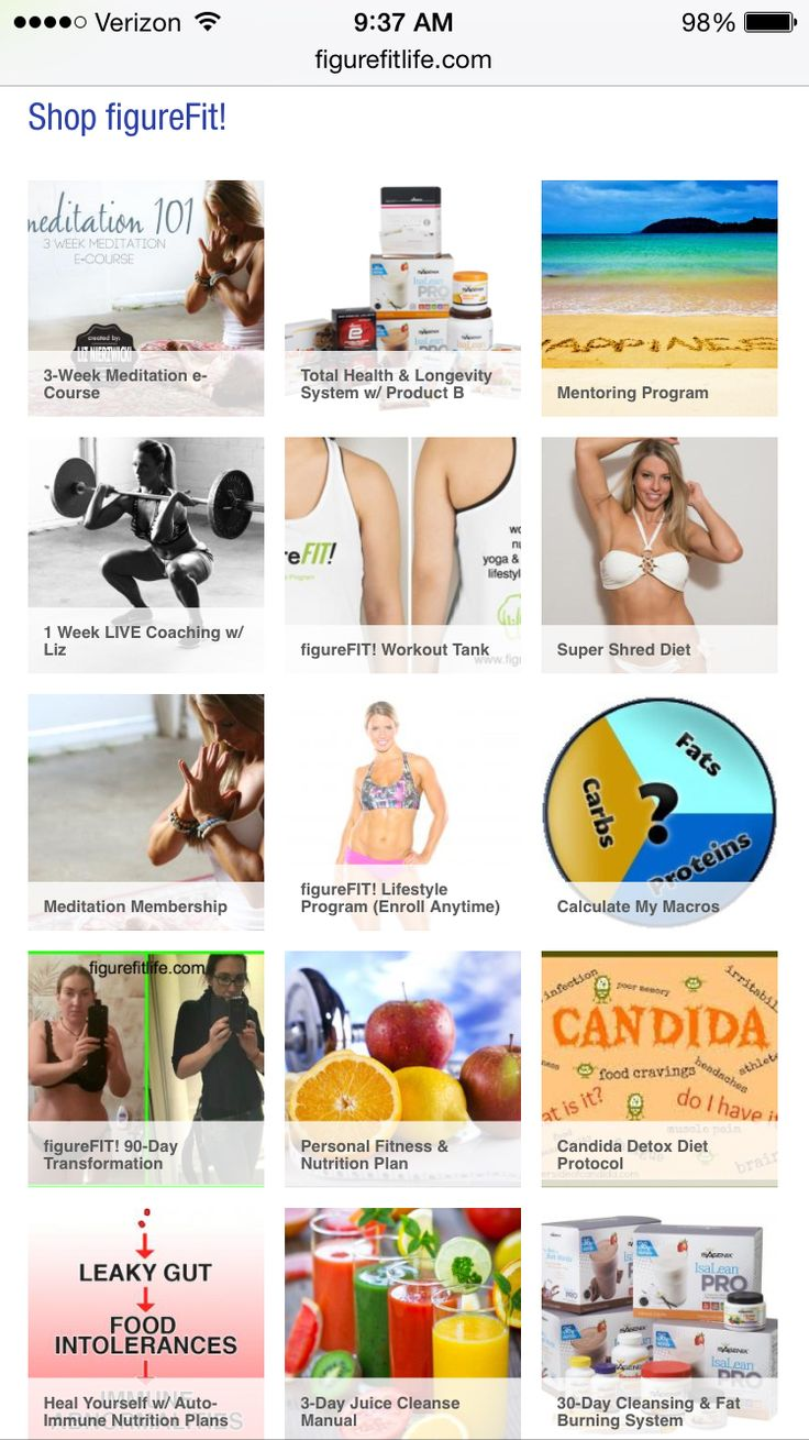 how to sell a fitness program online