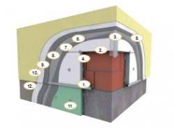 Graymix 8cm EPS hőszig rendszer 1,5mm kapart vakolattal - Akciós ár: 2 636 Ft.