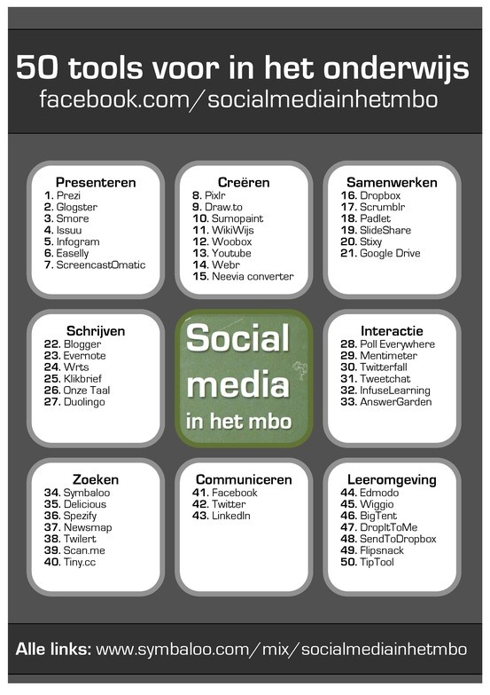 50 socialmedia tools verdeeld over 8 verschillende toepassingen voor het onderwijs! Alle links naar de tools zijn verzameld op http://www.symbaloo.com/mix/socialmediainhetmbo