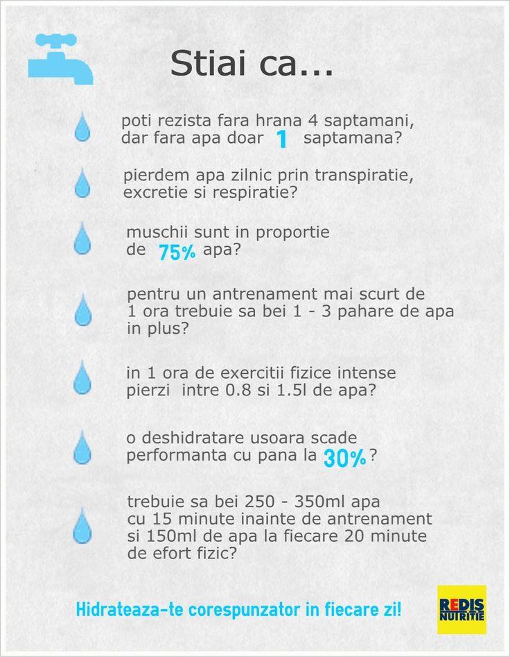 http://www.topfitness.ro/sfaturi-pentru-slabit/nutritie-informatii/apa-cu-lamaie-slabeste/