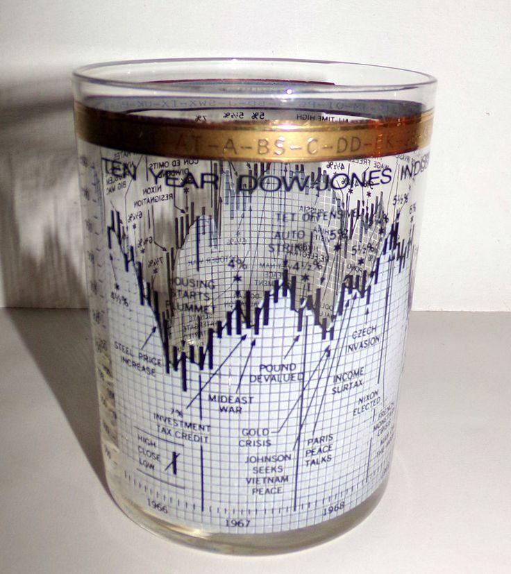 Vintage Dow Jones Stock Exchange 22k Gold Rimmed Glass Tumbler 1966-1976 #Cora #GlassTumblerBarware
