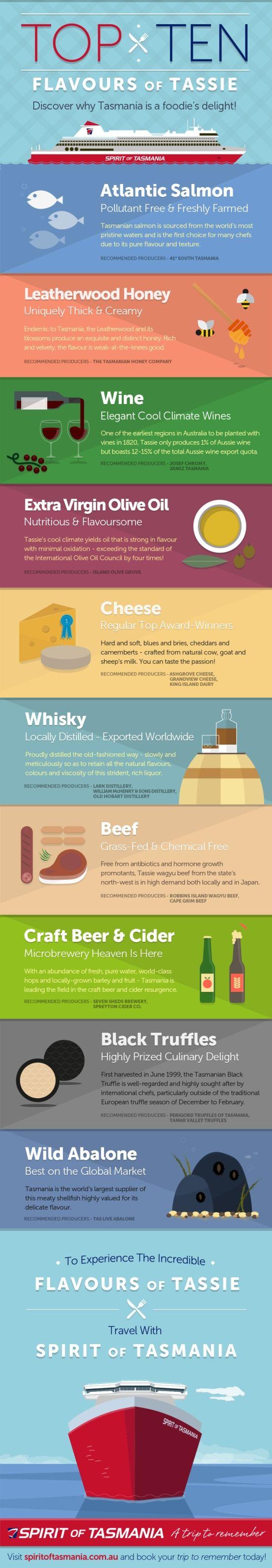 Top Ten Flavours of Tassie #spiritoftasmania