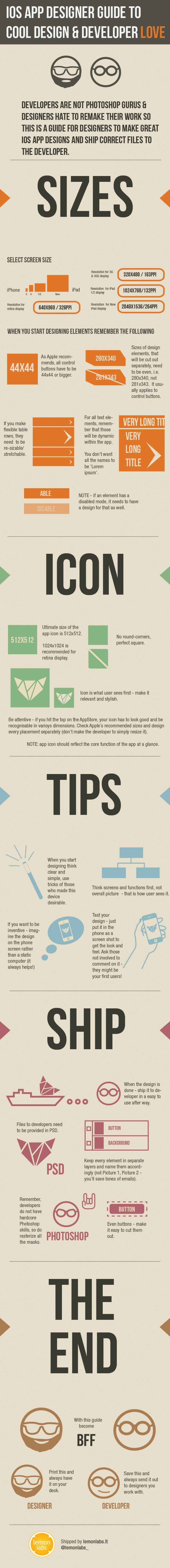 iOS app designer guide to working with developers #Infographic   iMore #tw