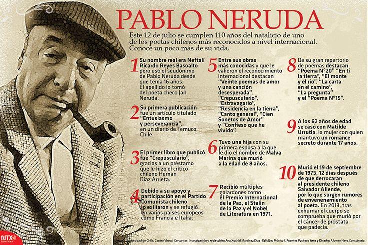 Este 12 de julio se cumplen 110 años del natalicio de uno de los poetas chilenos más reconocidos a nivel internacional. Conoce un poco más de su vida. #PabloNeruda #infographic