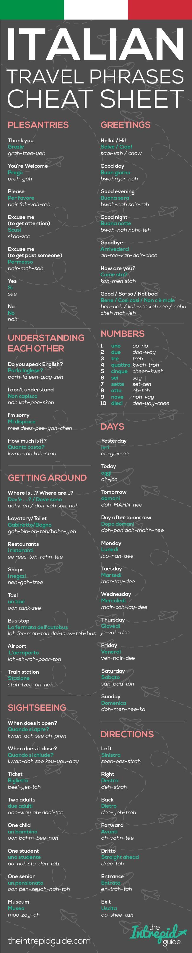 Useful Italian Phrases Travel Guide