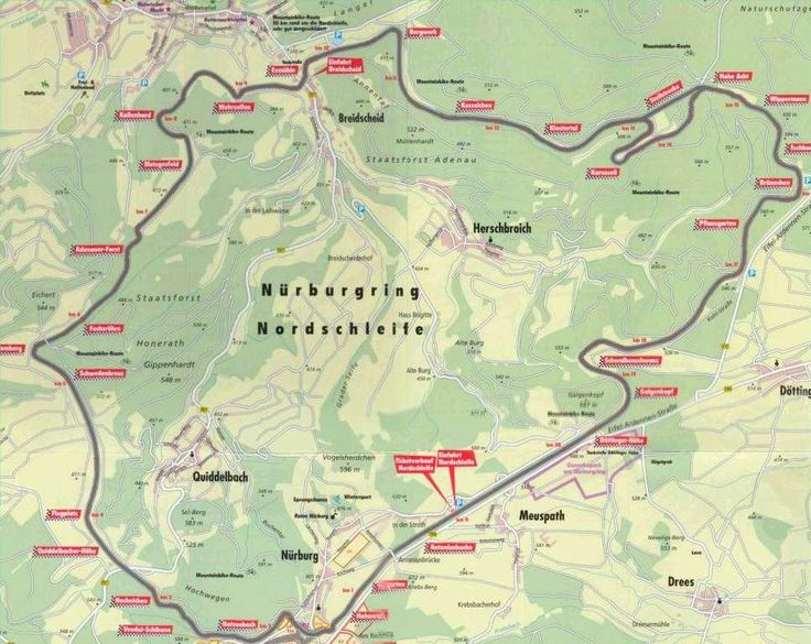 The Nurburgring Nordschliefe