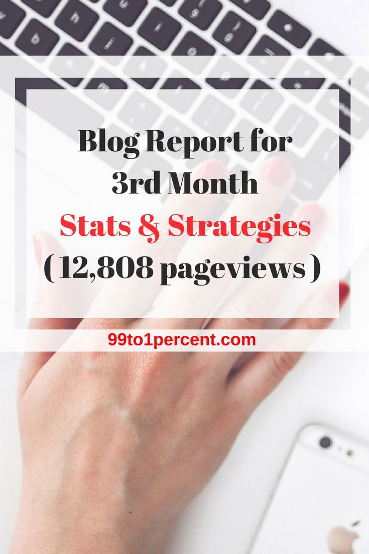 Blog Report for 3rd Month - Stats & Strategies (12,808 pageviews) #blog #blogging #education #resume #resumes #Money #FINANCIALINDEPENDENCE #FRUGALITY #MONEYSMARTS #PERSONALFINANCE #Millionaire #MillionDollarChallenge #MillionDollarClub #DEBTFREE #Debt #Frugality #MakingMoney #Mortgage #networth #Personal #Finance#Progress #prosperity #ragstoriches #Saving #spendingmindfully #startedfromthebottom #Studentloans #Successstories #success #rich #riches #money #retirement #early #FIRE