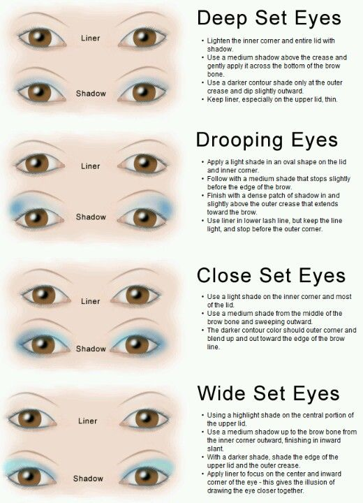 Make your eyes pop & look fabulous using these makeup tricks based on your eyeshape