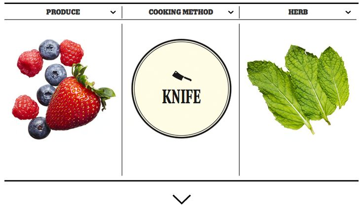 Farmers' Market Recipe Generator from Mark Bittman