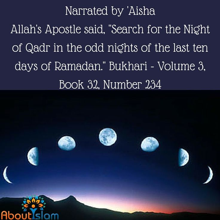 Look out for the Night of Power (Laylat Al-Qadr) #Ramadan2016