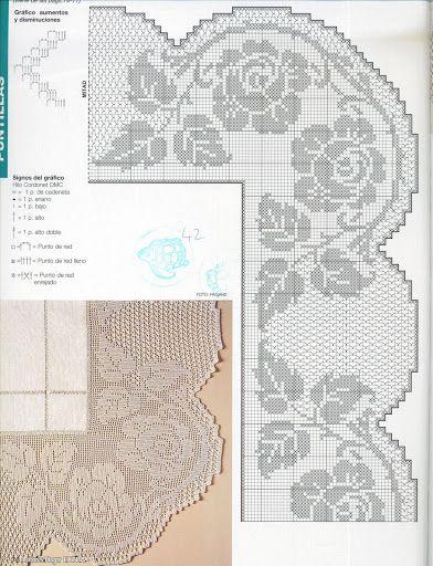 crochet - bicos/barrados com cantos - corners 1 - Raissa Tavares - Picasa Albums Web
