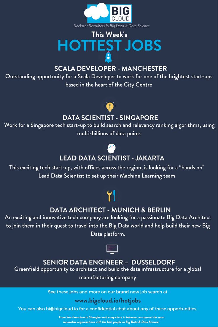 best images about big cloud happy chinese new check out the latest big data and data science jobs this bigcloud