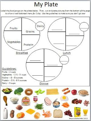 Nutrition: WOW what a find! Loving this!!!! :) My Plate Cut and Paste Activity Sheet