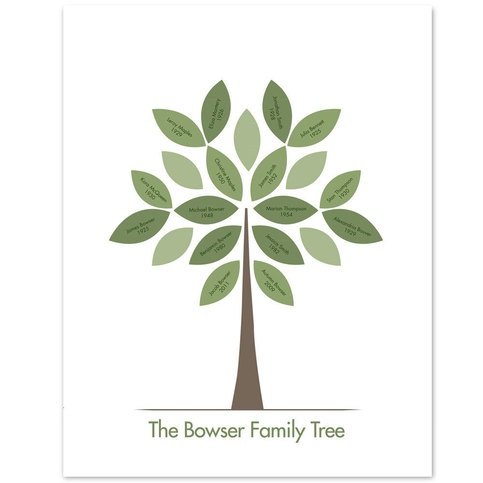 Best Family Tree Images On   Family Tree Chart