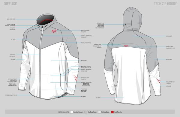 FOX MTB — Apparel by Julio Poncé, via Behance
