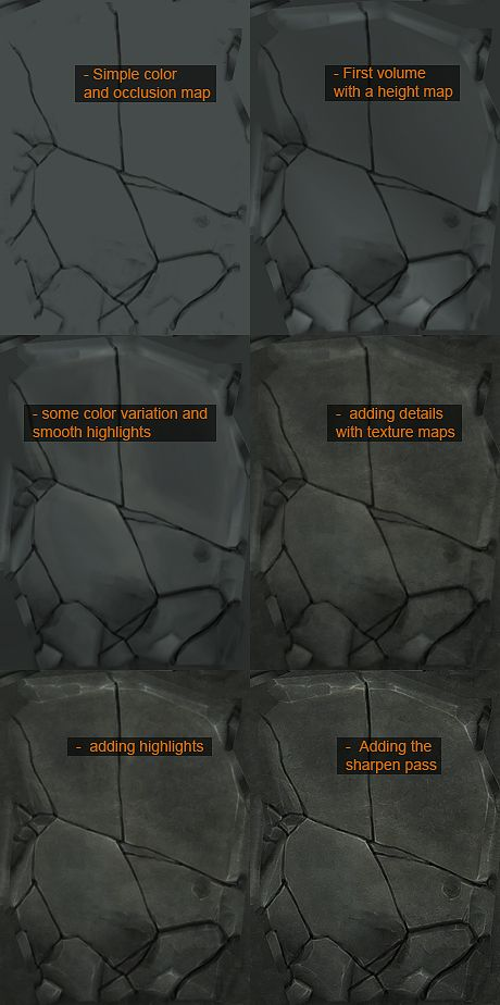 Polycount Forum hand painted texture