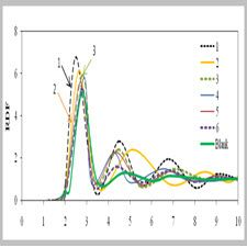 #شیمی #chamical #Investigation #Imidazolium #Based  #Liquids #Inhibitors #Dynamics  The thermo-kinetic inhibition mechanism of six imidazolium-based ionic liquids (ILs) on methane clathrate hydrate formation and growth is  studied in this work using classical molecular dynamics (MD) simulation. The ionic liquids investigated include 1-(2,3-dihydroxypropyl)- 3-methylimidazoliumbis(fluorosulfonyl)imide ([C3(OH)2mim][f2N]), 1-(2-hydroxyethyl)-3-methylimidazolium bis(fluorosulfonyl)imide…