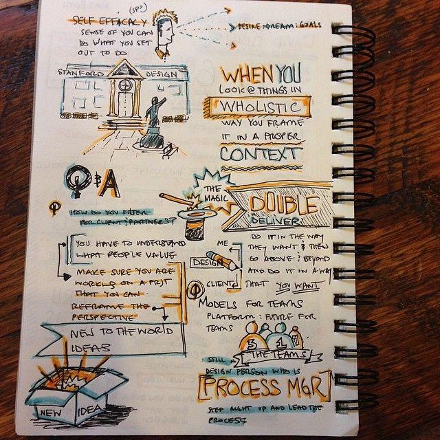 Sketch notes from CreativeMornings/NewYork with David Kelley, taken by Rahim Rasul.