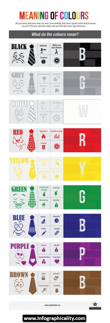 Psychology Of Color Infographic 19 - http://infographicality.com/psychology-