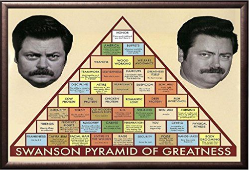 Framed Parks and Recreation Swanson Pyramid of Greatness Television 22x34 Poster in Rust Finish Wood Frame Poster Art House http://www.amazon.com/dp/B00VKPOECY/ref=cm_sw_r_pi_dp_xdkFvb0QDTPKH